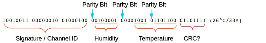 humidity_sensor_bitdecode